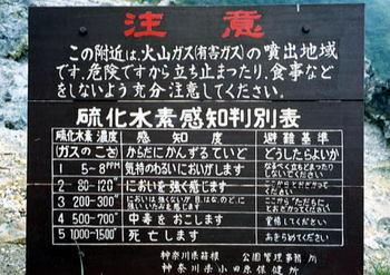硫化水素の看板.jpg